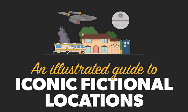 An Illustrated Guide to Iconinc Fictional Locations