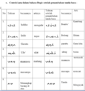 Languages and Dialects of Indonesia - Page 9 - SkyscraperCity