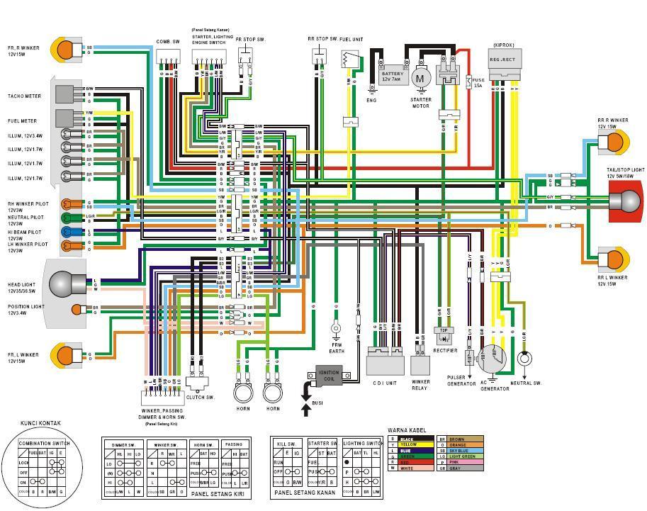blognya iyuss diagram kelistrikan wiring diagram honda tiger revo rh materiinformasi blogspot com definisi wiring diagram pengertian wiring diagram mobil