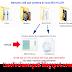 Como recuperar archivos eliminados de memoria USB (por un virus)