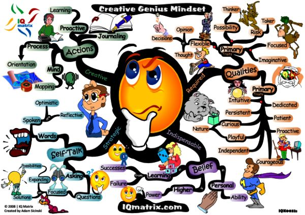 ilustrasi your creative genius mindset