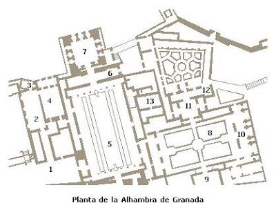 Planta de la Alhambra (Granada)