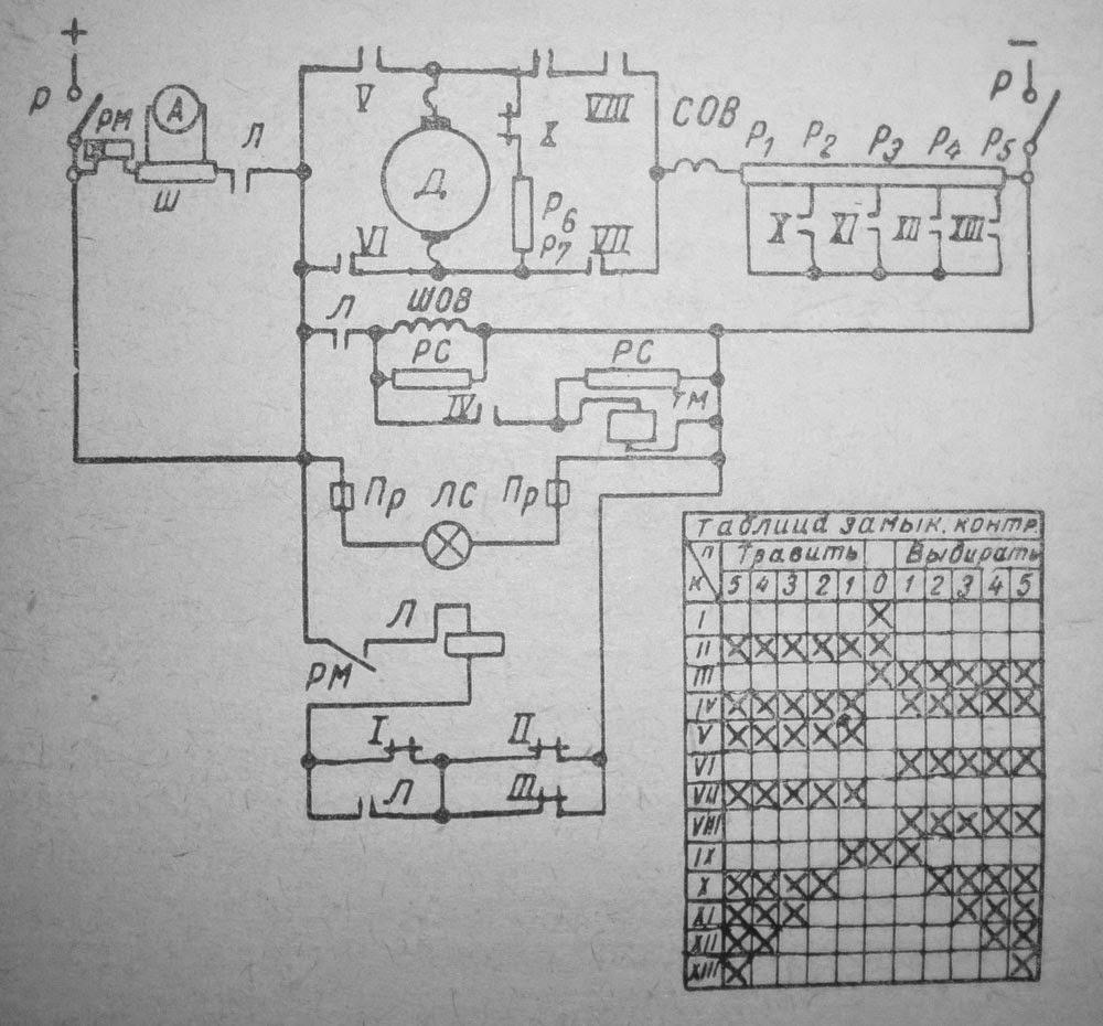 Электропривод с контроллерным управлением