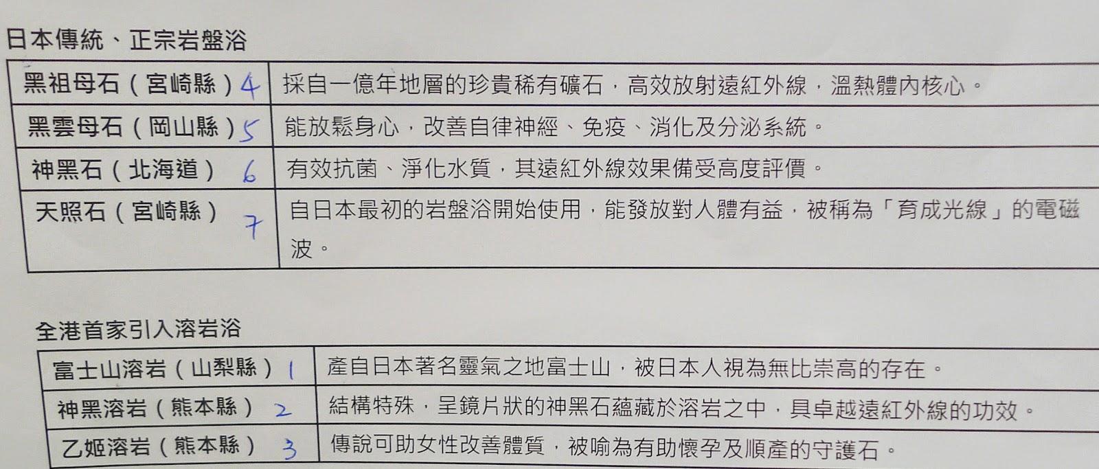 改善女性體質,有助懷孕既乙姬溶岩岩盤浴(全港獨有!!!)
