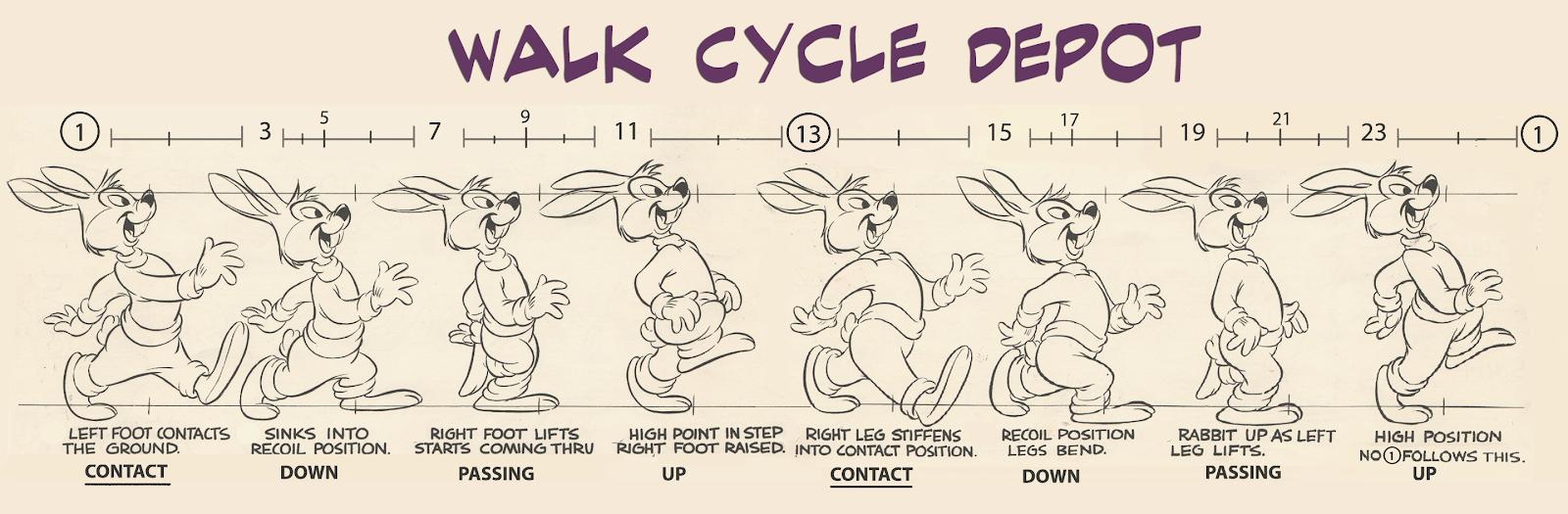 Walk Cycle Depot