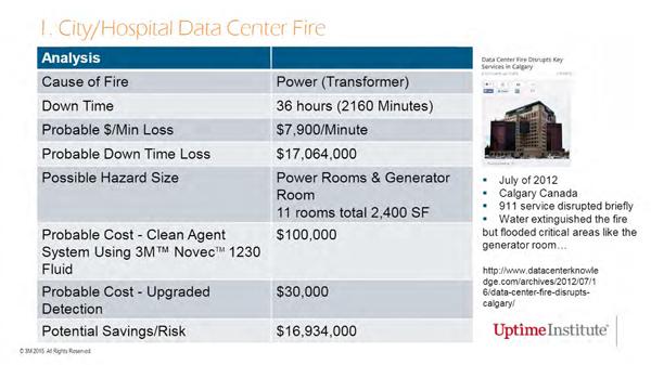 Up-Time-Institute-alerta-impacto-Negocio-Data-Centers-siniestros-origen-físico-ambiental