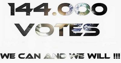 144.000 Votes