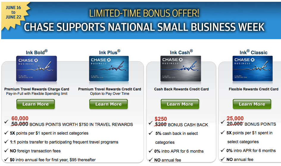 Relentless Financial Improvement: New bonus for Chase Ink cards and ...