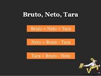 Bruto, Tara dan Neto Contoh Soal Matematika
