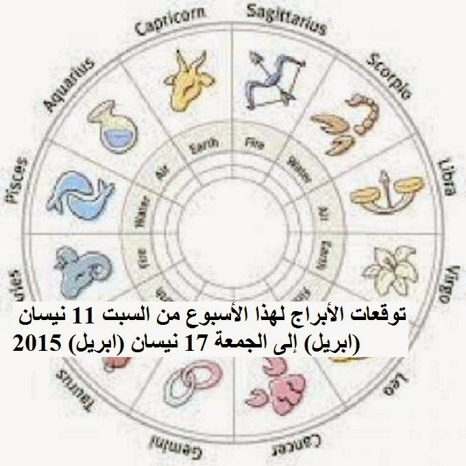 توقعات الأبراج لهذا الأسبوع من السبت 11 نيسان (ابريل) إلى الجمعة 17 نيسان (ابريل) 2015
