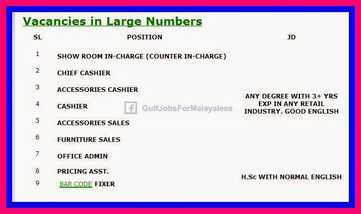 Large Vacancies For UAE - Gulf Jobs for Malayalees