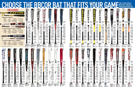 STATS DAD: Youth Baseball: BBCOR Bats for Christmas?