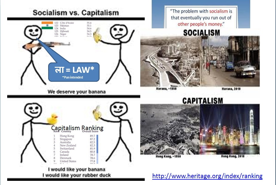 why capitalism is good essay