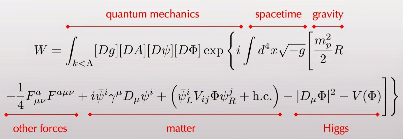 Everyday-Equation.jpg