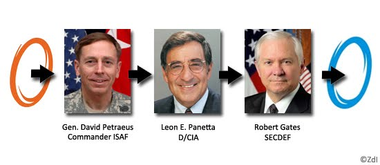 Petraeus Panetta Gates (portal)
