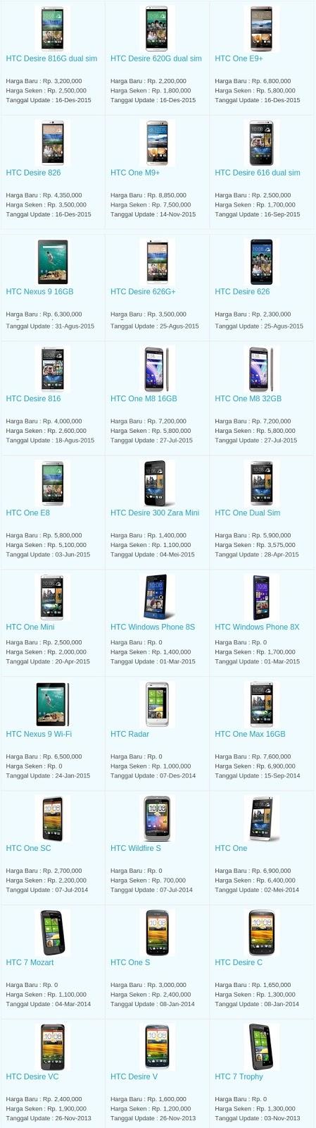 Daftar Harga Hp HTC Januari 2016