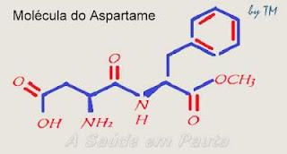 Esquema de uma molécula de Aspartame.