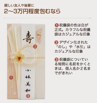 3万円程度