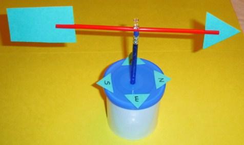 Wind Vane Diagram Make a Simple Wind Vane