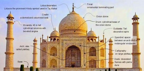 ताजमहल एक शिव मंदिर है