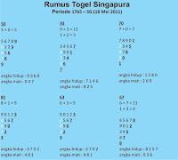 Rumus Togel Hk 3d Rabu 26 April 2017