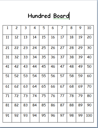 Skip Counting Using A Hundred Board