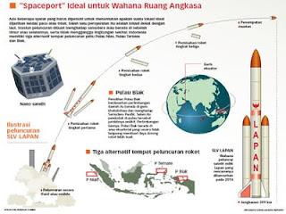 8 proyek indonesia yang membanggakan