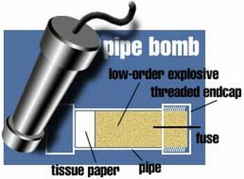 Make Pipe Bomb