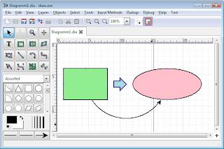 Download DIA Diagram Editor � Software Pembuat Berbagai BentukDiagram