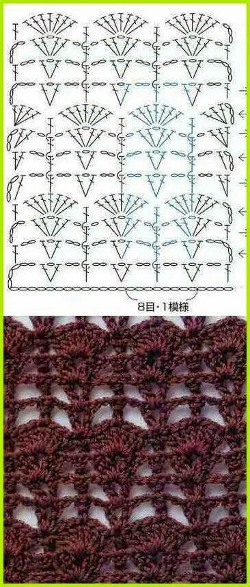 Crochet Stitches Diagrams Pinterest : MES FAVORIS TRICOT-CROCHET: 150 points au crochet