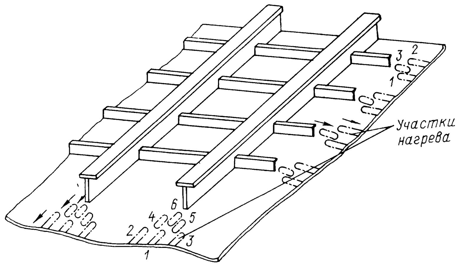 схема домика из фольги