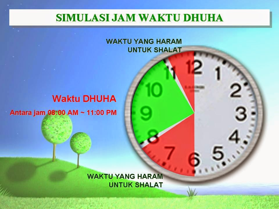 JADWAL SHOLAT SELURUH INDONESIA