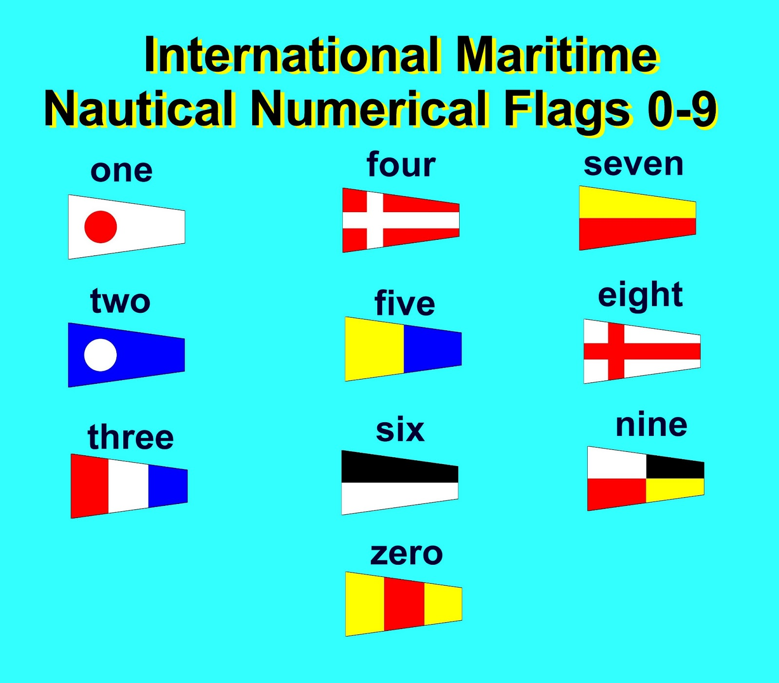 The voice of vexillology flags heraldry international maritime international maritime nautical flags 0 9 publicscrutiny Images