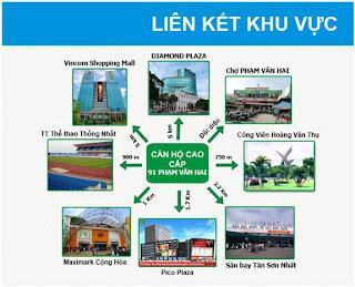 Dự án căn hộ 91 Phạm Văn Hai