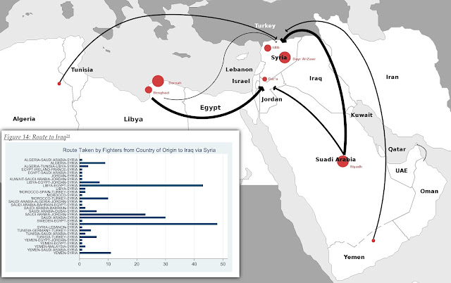 NATO Using Al Qaeda Rat Lines to Flood Syria With Foreign Terrorists MiddleEast SyriaIraqAlQaeda Diagram