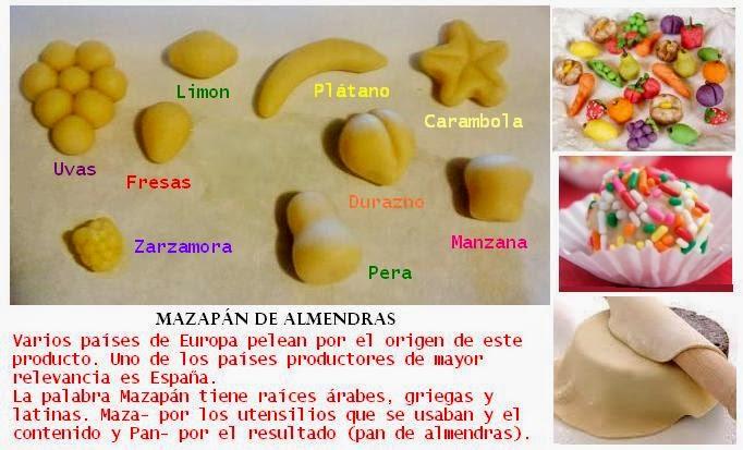 receta de mazapan de almendras