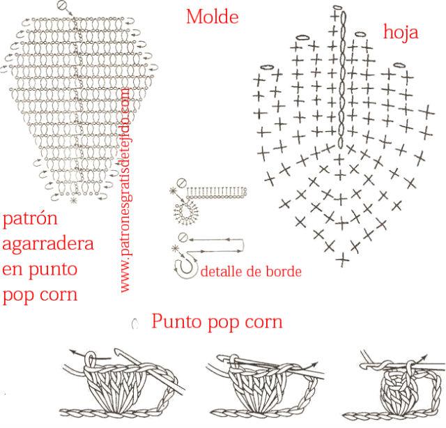 patrones de agarradera forma de frutilla