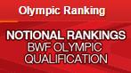 Qualificação Olímpica