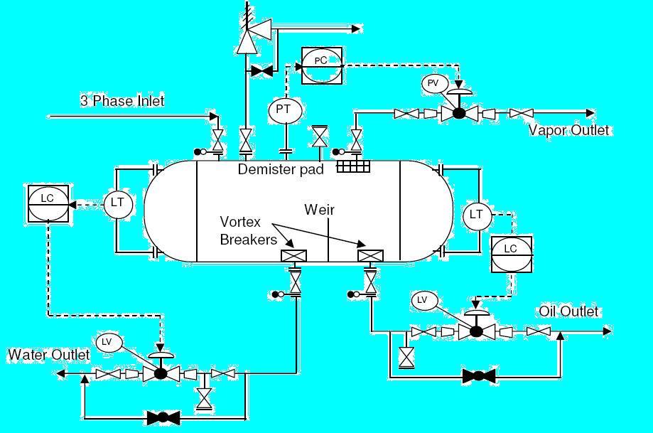 Cso Valve Diagram - Auto Electrical Wiring Diagram •