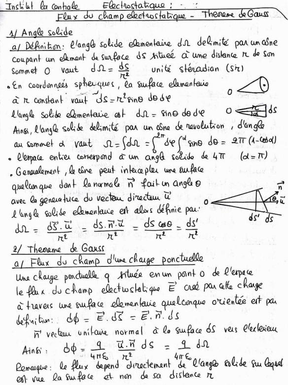 Cours flux du champ électrostatique théorème de Gauss