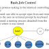 Process and Job control in Linux/Unix