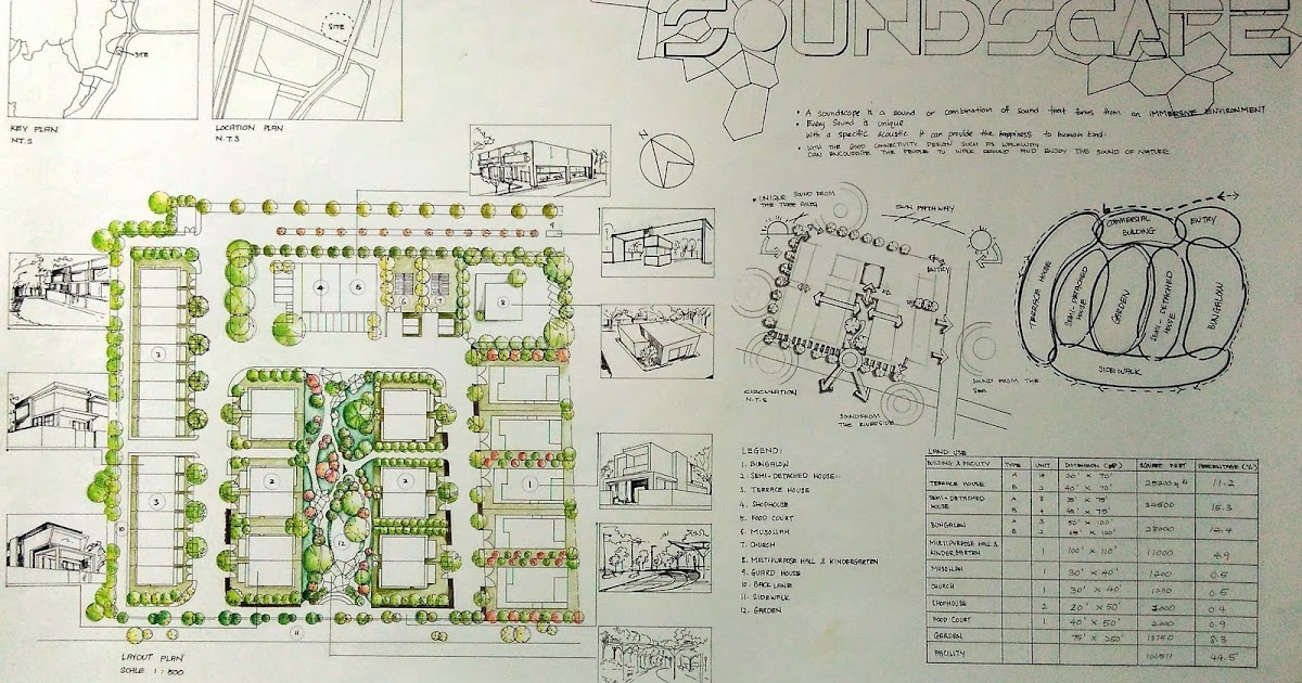 Image Result For How To Draw A House Plan For Beginners