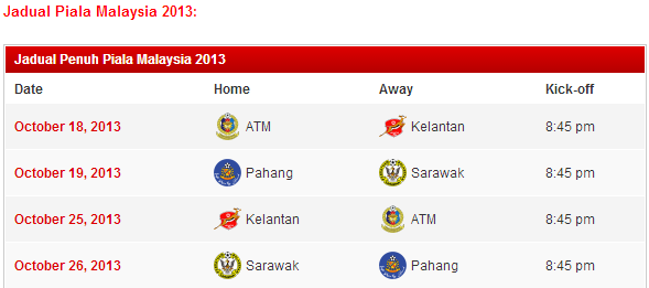 Tentera Malaysia (ATM) manakala Sarawak berdepan dengan Pahang