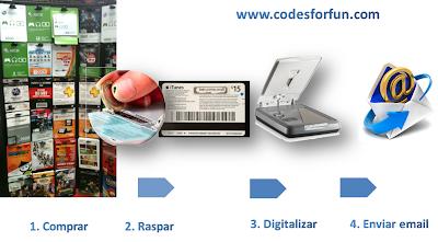 Como opera el servicio de entrega de las iTunes Gift Cards USA en www.codesforfun.com