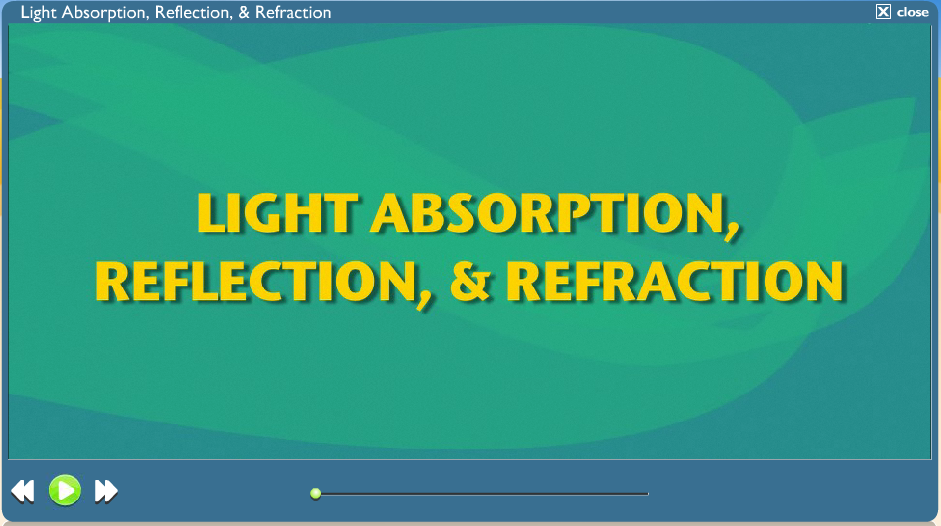 http://studyjams.scholastic.com/studyjams/jams/science/energy-light-sound/light-absorb-reflect-refract.htm