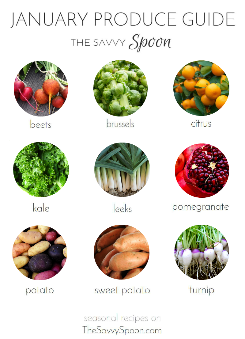 January produce guide by the savvy spoon healthy clean eating