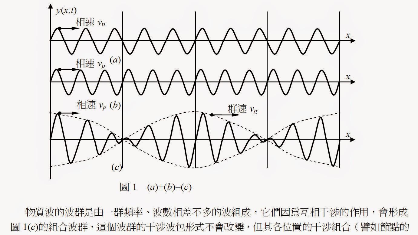 物質波 - JapaneseClass.jp