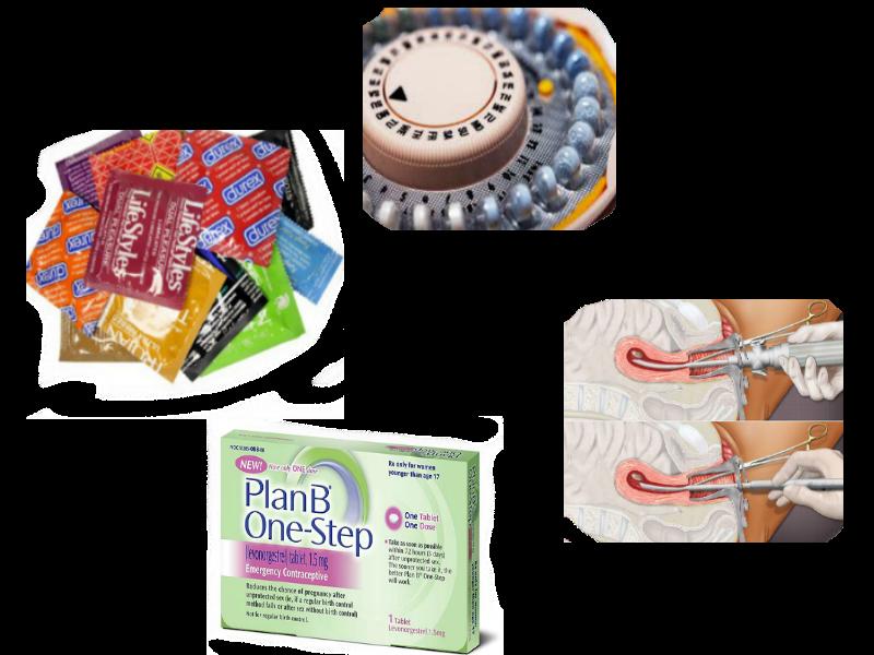 condoms  birth control  plan b pill  abortion u2026the truth behind it all   u2013 she abundantly