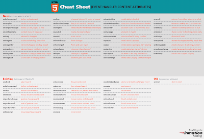 cheat sheet for html5