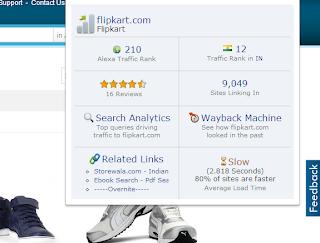 flipkart alexa traffic ranking